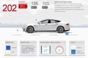 Zasięg Tesla Model S