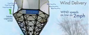 Bardzo efektywna turbina wiatrowa INVELOX