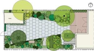 Plan małego ogrodu